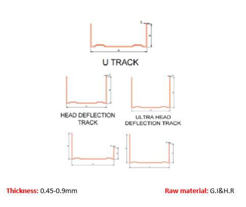 TRACKS 51-150 TRACKS MACHINE ROLL FORMING MACHINE